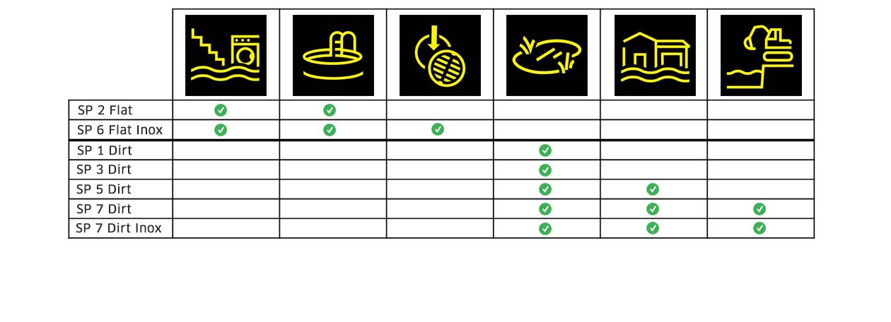 Tauchpumpen-Anwendungsgebiete