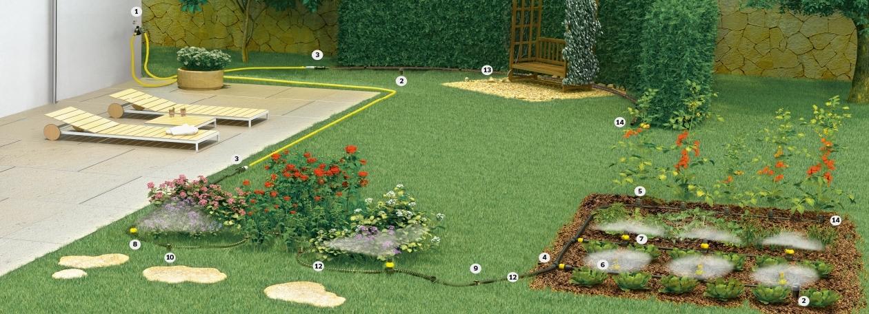 bew sserungssysteme home garden k rcher. Black Bedroom Furniture Sets. Home Design Ideas