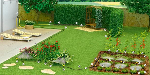 Sistemas de riego k rcher - Sistema de riego automatico para jardin ...