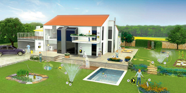 Anwendungsübersicht Garten 2014