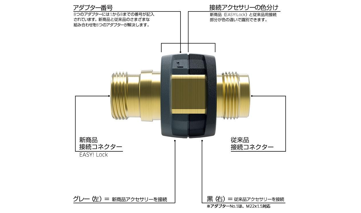 ケルヒャーの新トリガーガン EASY!Lock