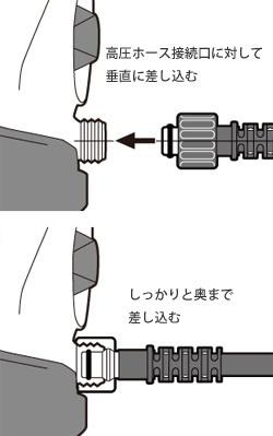 高圧ホースが外れる場合の対処法