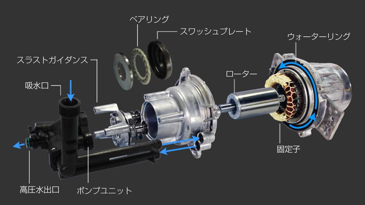 洗練された水冷式モーターパワートレイン